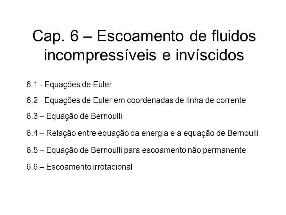 Cap. 6 – Escoamento de fluidos incompressíveis e invíscidos