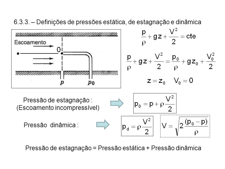 6.3.3. – Definições de pressões estática, de estagnação e dinâmica
