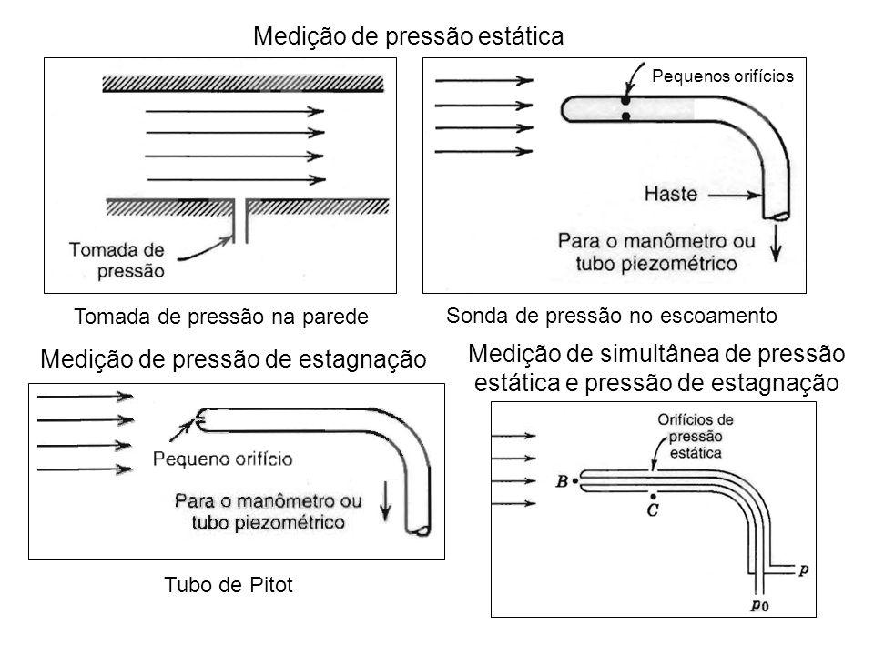 Medição de simultânea de pressão estática e pressão de estagnação