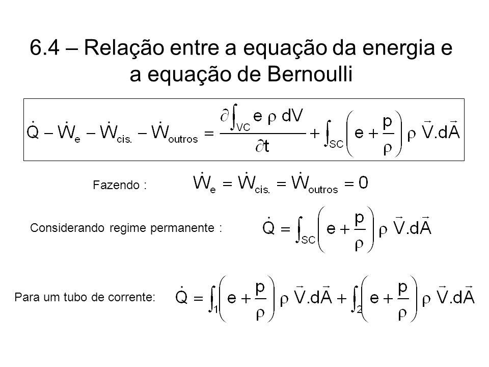 6.4 – Relação entre a equação da energia e a equação de Bernoulli