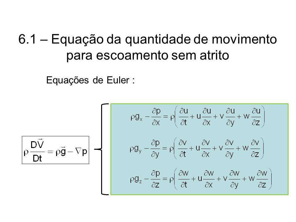 6.1 – Equação da quantidade de movimento para escoamento sem atrito