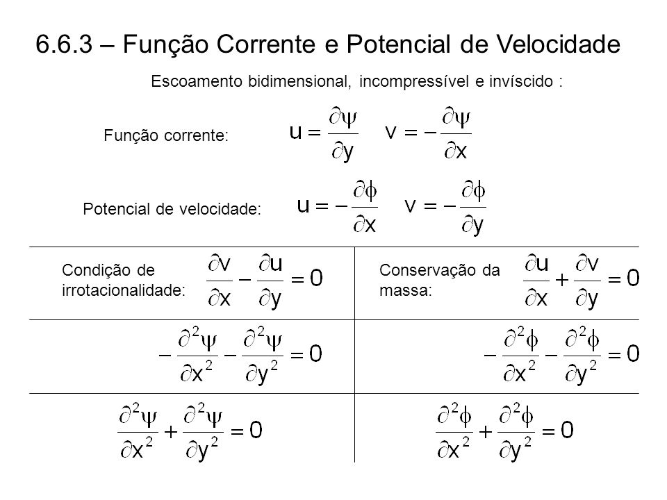6.6.3 – Função Corrente e Potencial de Velocidade