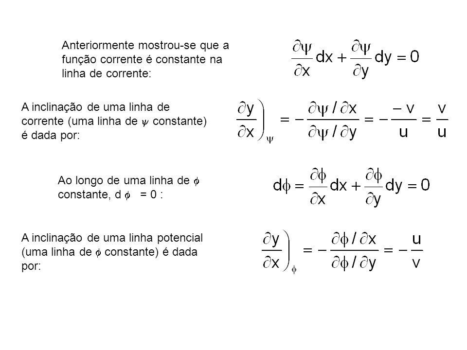 Anteriormente mostrou-se que a função corrente é constante na linha de corrente: