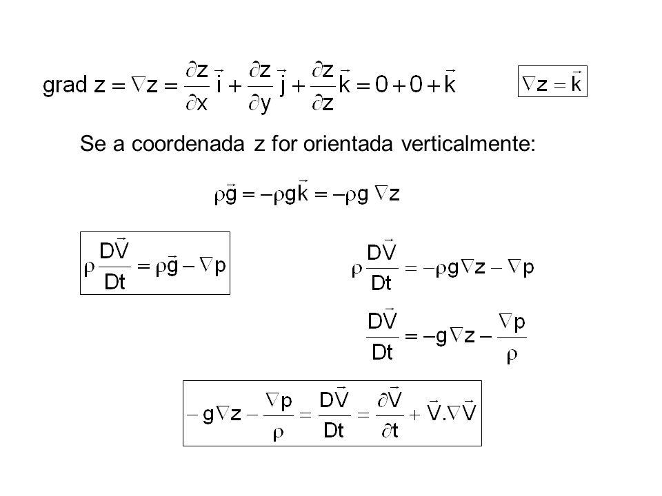 Se a coordenada z for orientada verticalmente: