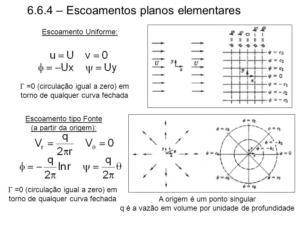 6.6.4 – Escoamentos planos elementares