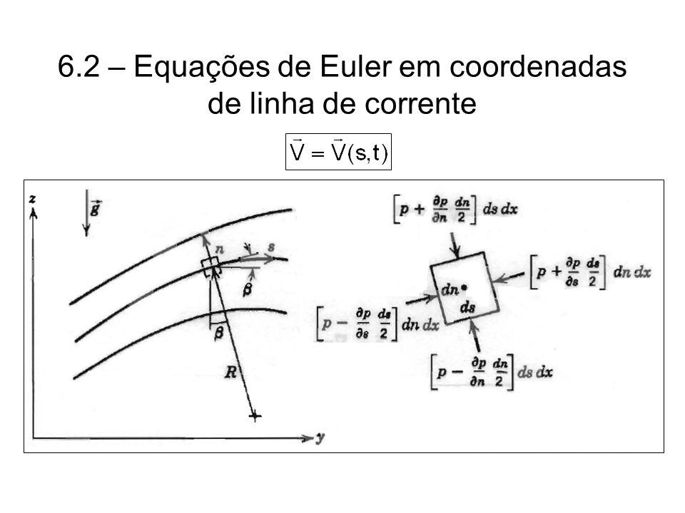6.2 – Equações de Euler em coordenadas de linha de corrente