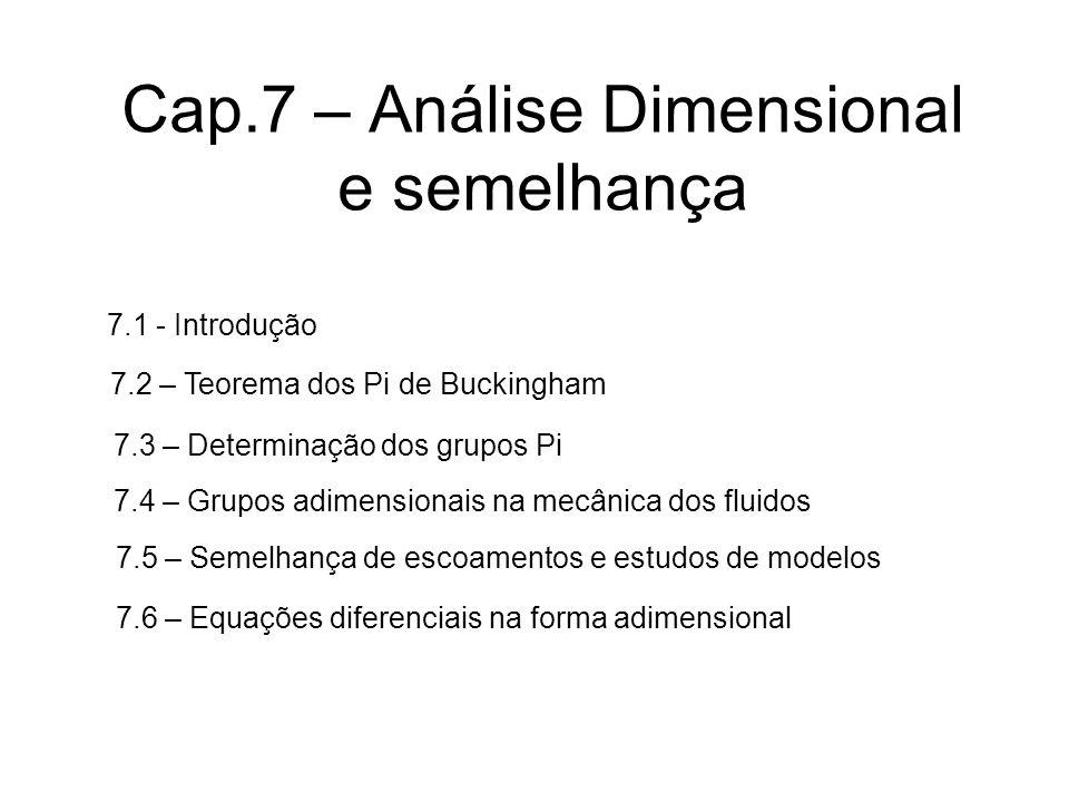 Cap.7 – Análise Dimensional e semelhança