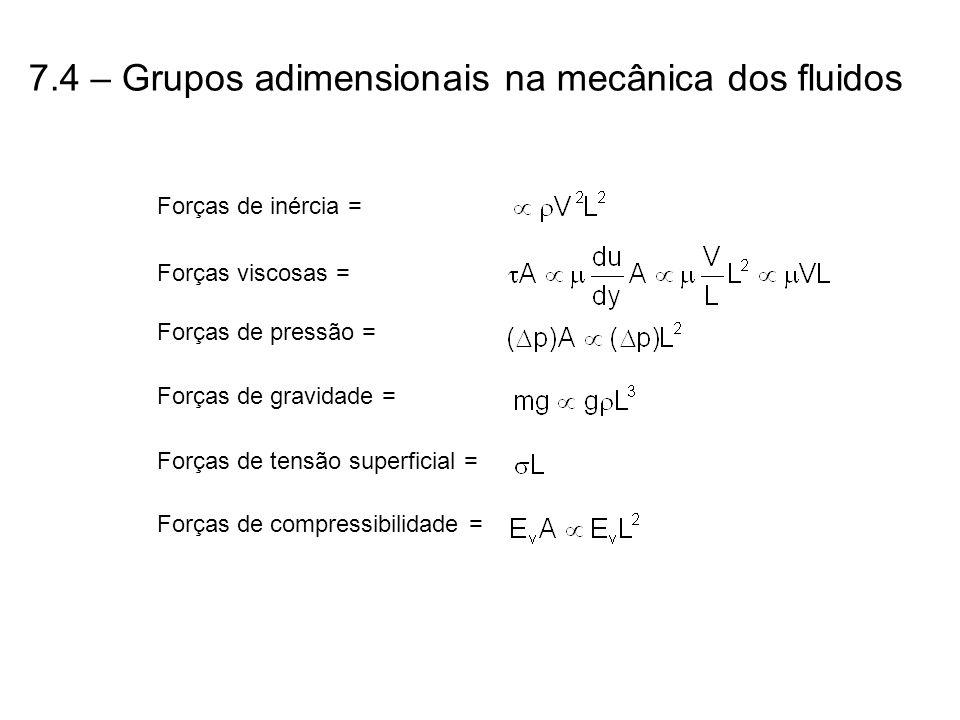 7.4 – Grupos adimensionais na mecânica dos fluidos