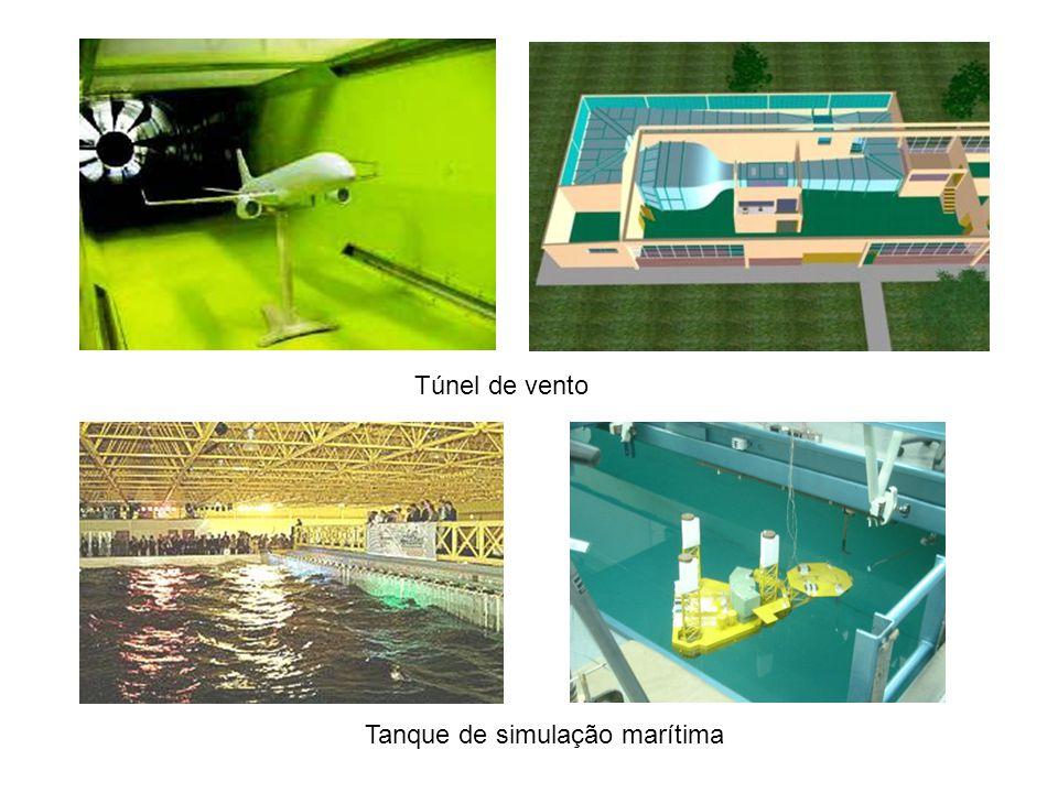 Túnel de vento Tanque de simulação marítima