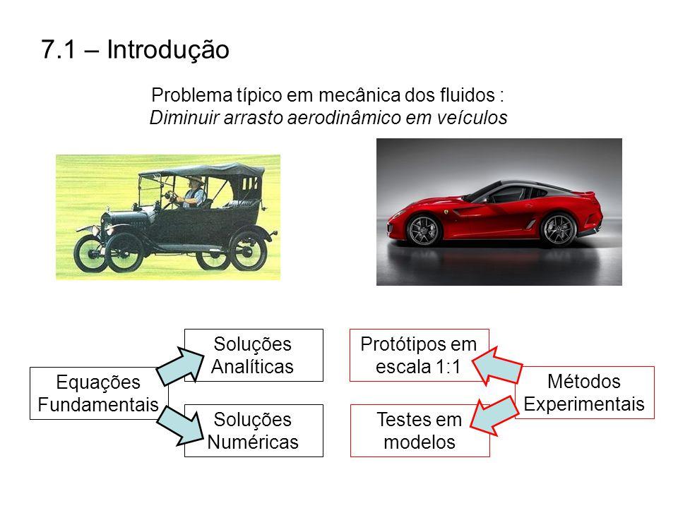 7.1 – Introdução Problema típico em mecânica dos fluidos :