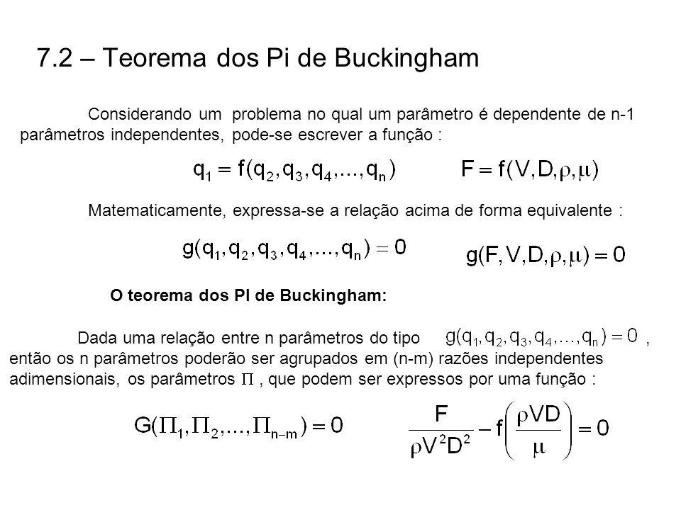7.2 – Teorema dos Pi de Buckingham
