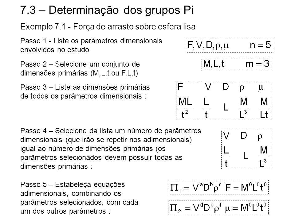 7.3 – Determinação dos grupos Pi