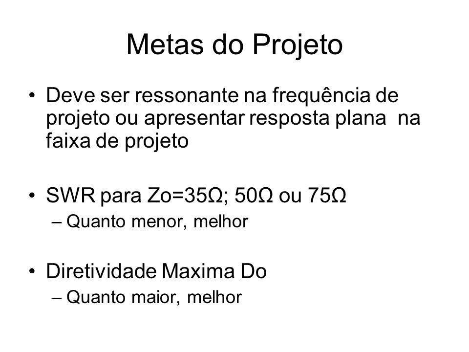 Metas do Projeto Deve ser ressonante na frequência de projeto ou apresentar resposta plana na faixa de projeto.