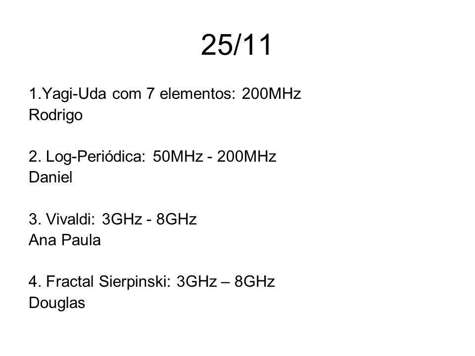 25/11 1.Yagi-Uda com 7 elementos: 200MHz Rodrigo