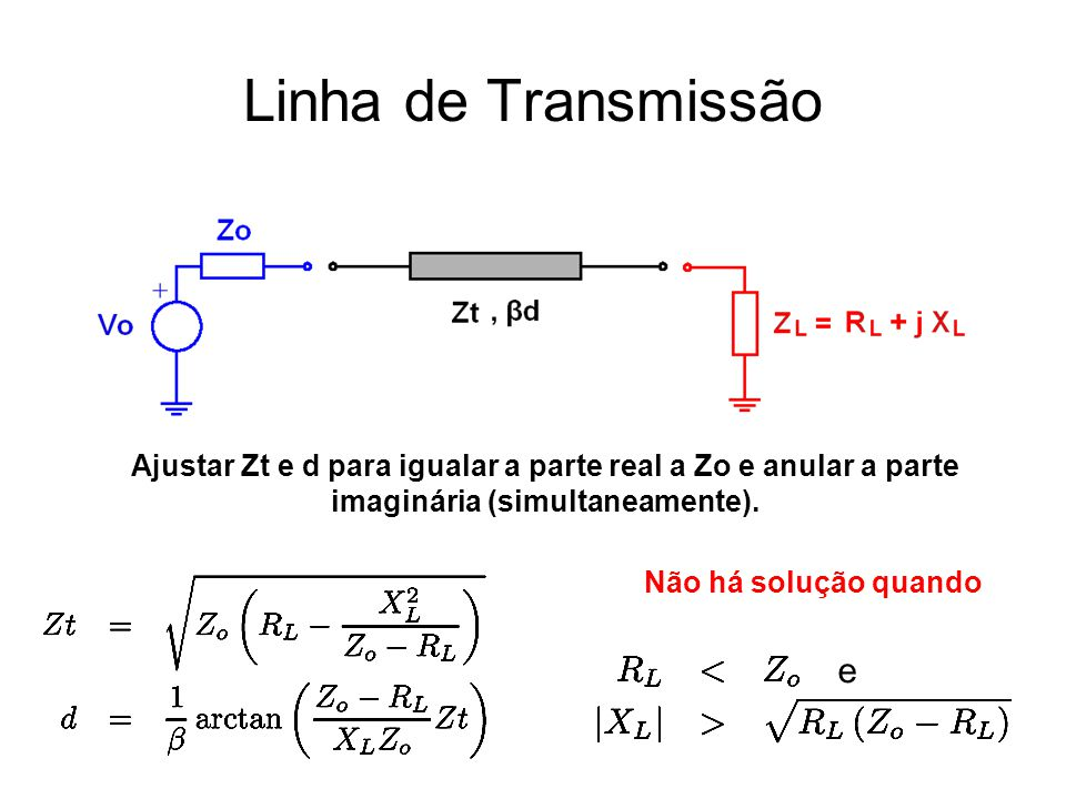Linha de Transmissão Ajustar Zt e d para igualar a parte real a Zo e anular a parte imaginária (simultaneamente).