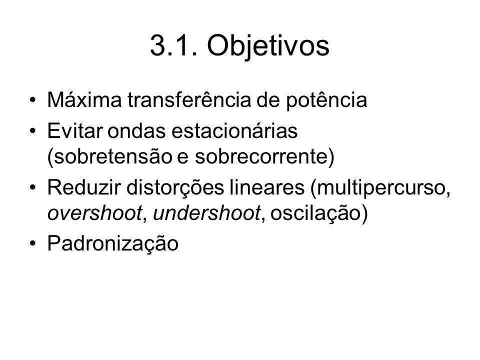 3.1. Objetivos Máxima transferência de potência