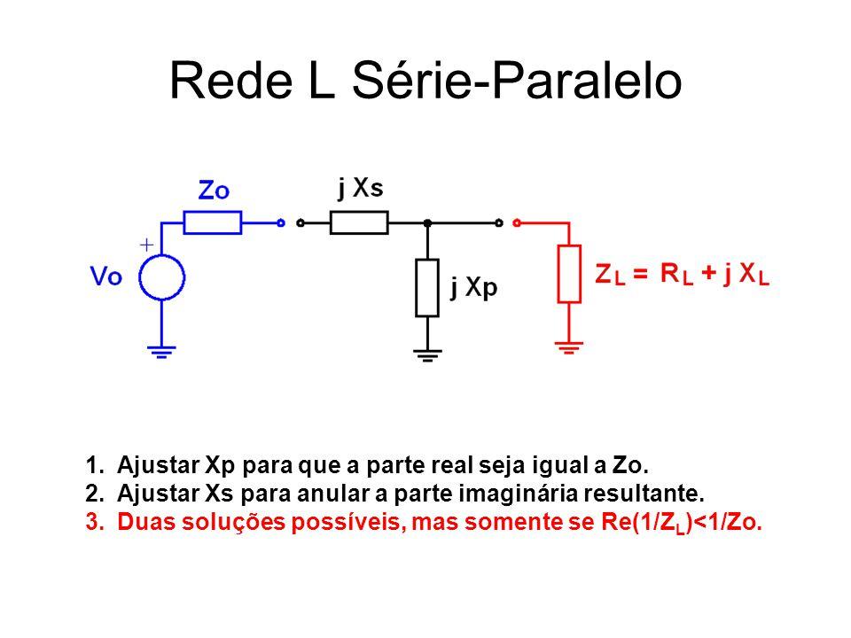 Rede L Série-Paralelo Ajustar Xp para que a parte real seja igual a Zo. Ajustar Xs para anular a parte imaginária resultante.