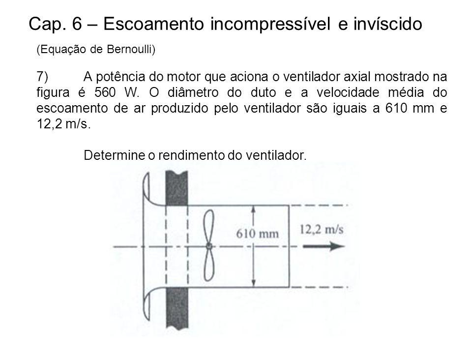 Cap. 6 – Escoamento incompressível e invíscido