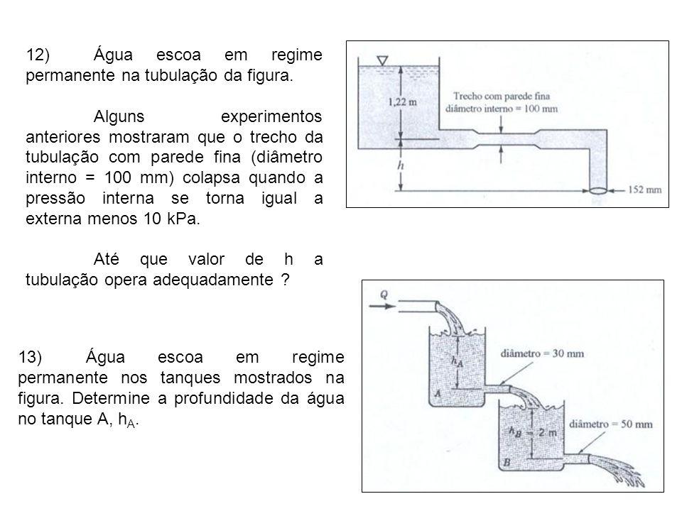 12) Água escoa em regime permanente na tubulação da figura.
