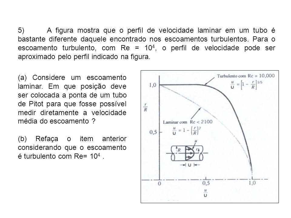 5) A figura mostra que o perfil de velocidade laminar em um tubo é bastante diferente daquele encontrado nos escoamentos turbulentos. Para o escoamento turbulento, com Re = 104, o perfil de velocidade pode ser aproximado pelo perfil indicado na figura.