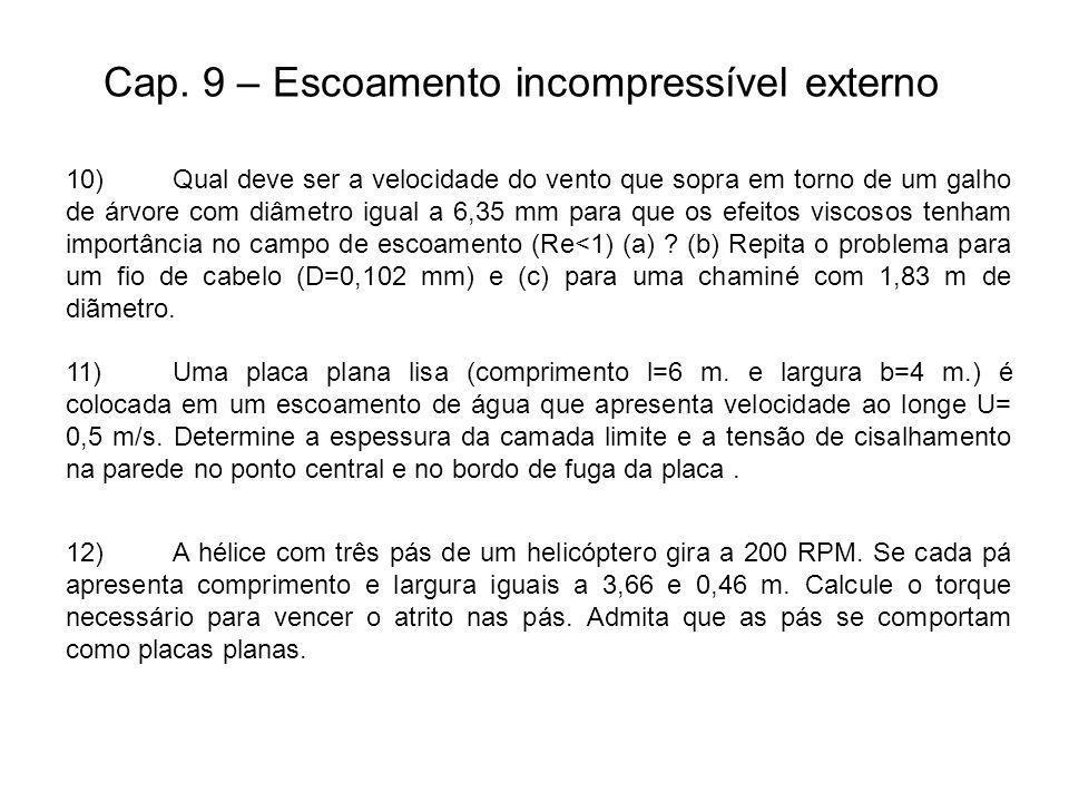 Cap. 9 – Escoamento incompressível externo