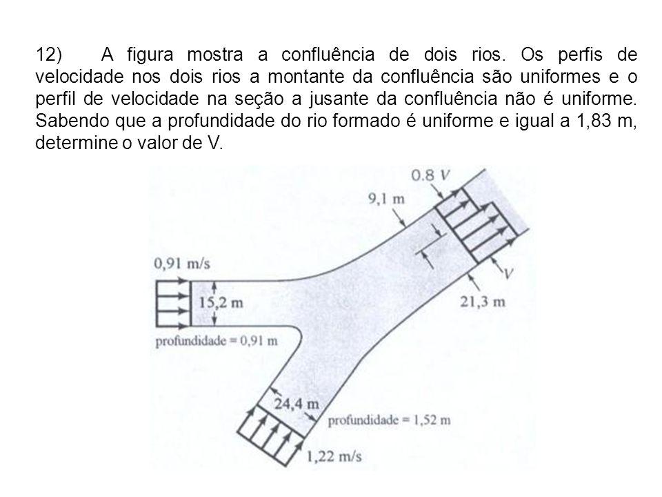 12). A figura mostra a confluência de dois rios