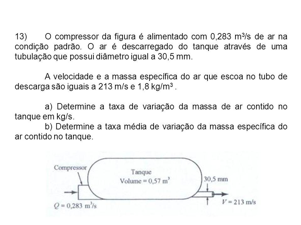 13) O compressor da figura é alimentado com 0,283 m3/s de ar na condição padrão. O ar é descarregado do tanque através de uma tubulação que possui diâmetro igual a 30,5 mm.