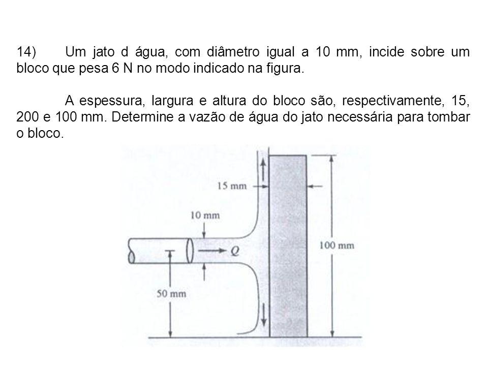 14) Um jato d água, com diâmetro igual a 10 mm, incide sobre um bloco que pesa 6 N no modo indicado na figura.