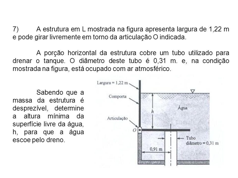 7) A estrutura em L mostrada na figura apresenta largura de 1,22 m e pode girar livremente em torno da articulação O indicada.