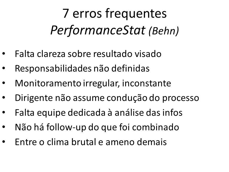 7 erros frequentes PerformanceStat (Behn)
