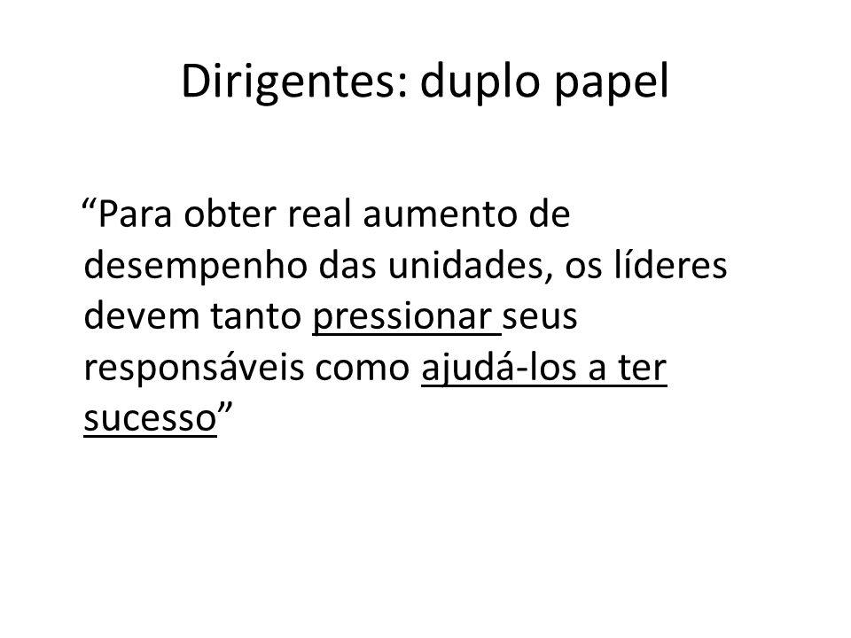 Dirigentes: duplo papel
