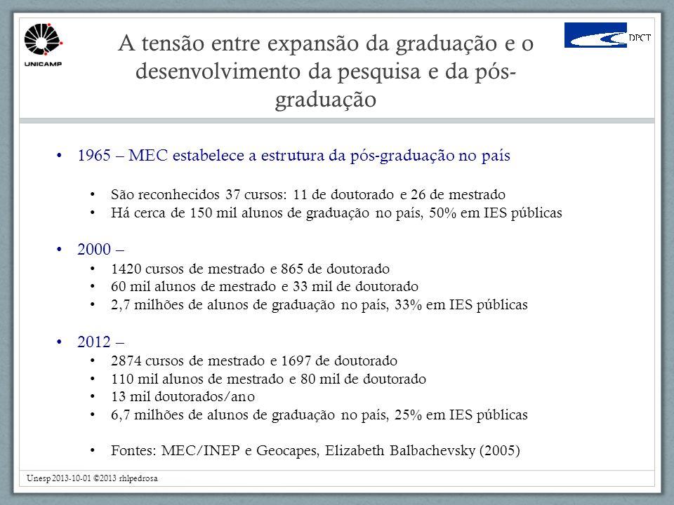 A tensão entre expansão da graduação e o desenvolvimento da pesquisa e da pós-graduação