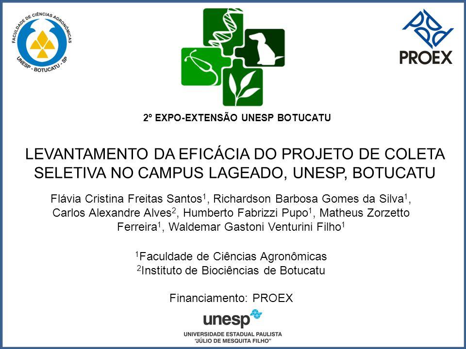 LEVANTAMENTO DA EFICÁCIA DO PROJETO DE COLETA SELETIVA NO CAMPUS LAGEADO, UNESP, BOTUCATU
