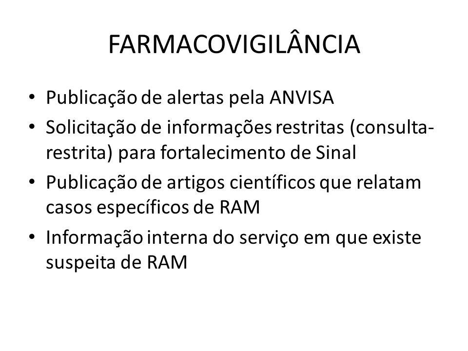 FARMACOVIGILÂNCIA Publicação de alertas pela ANVISA