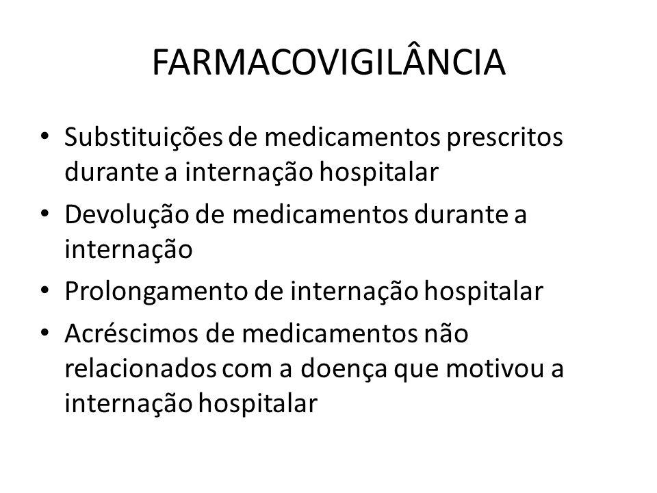 FARMACOVIGILÂNCIA Substituições de medicamentos prescritos durante a internação hospitalar. Devolução de medicamentos durante a internação.