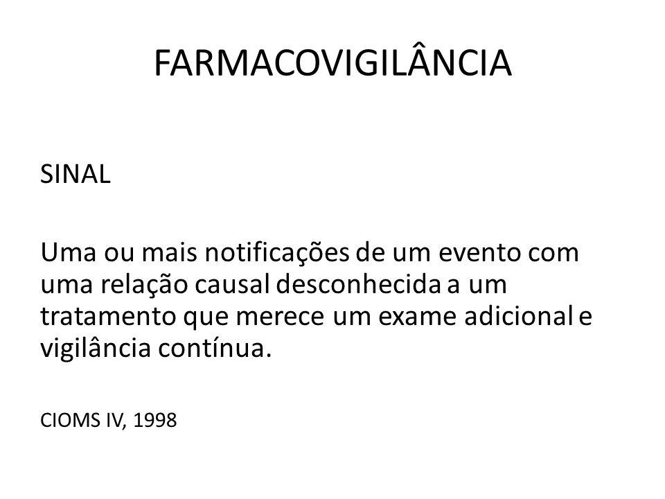 FARMACOVIGILÂNCIA SINAL