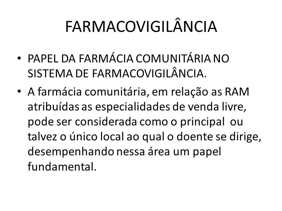 FARMACOVIGILÂNCIA PAPEL DA FARMÁCIA COMUNITÁRIA NO SISTEMA DE FARMACOVIGILÂNCIA.