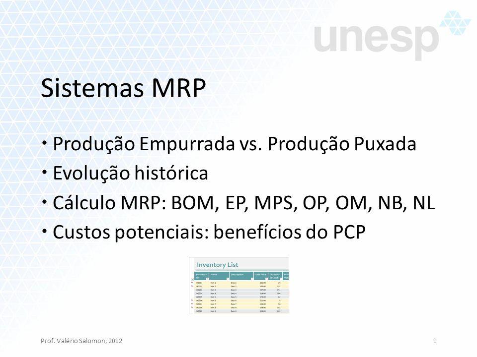 Sistemas MRP Produção Empurrada vs. Produção Puxada Evolução histórica