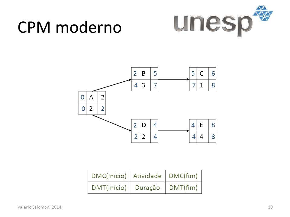 CPM moderno 2 B 5 4 3 7 5 C 6 7 1 8 A 2 2 D 4 4 E 8 DMC(início)
