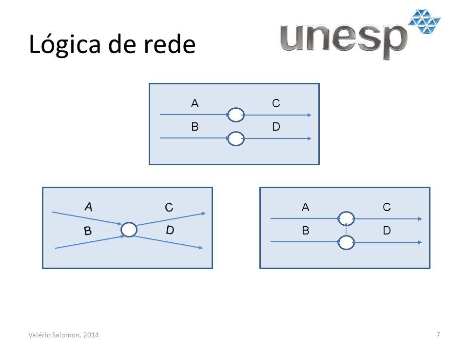 Lógica de rede A C B D B C D A A C B D Valério Salomon, 2014