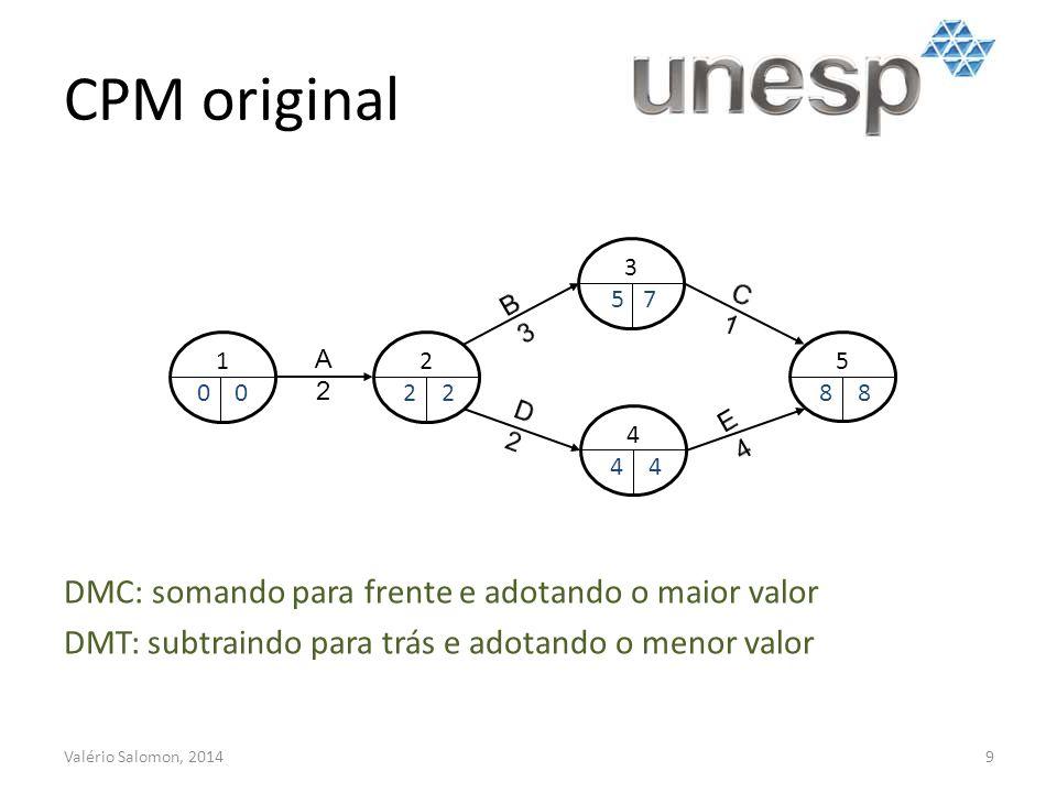 CPM original 3 5 7. C 1. B 3. 1 0 0. A 2. 2 2 2. 5 8 8. D 2. E 4. 4 4 4.