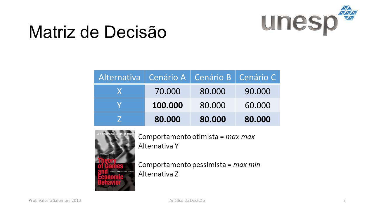 Matriz de Decisão Alternativa Cenário A Cenário B Cenário C X 70.000