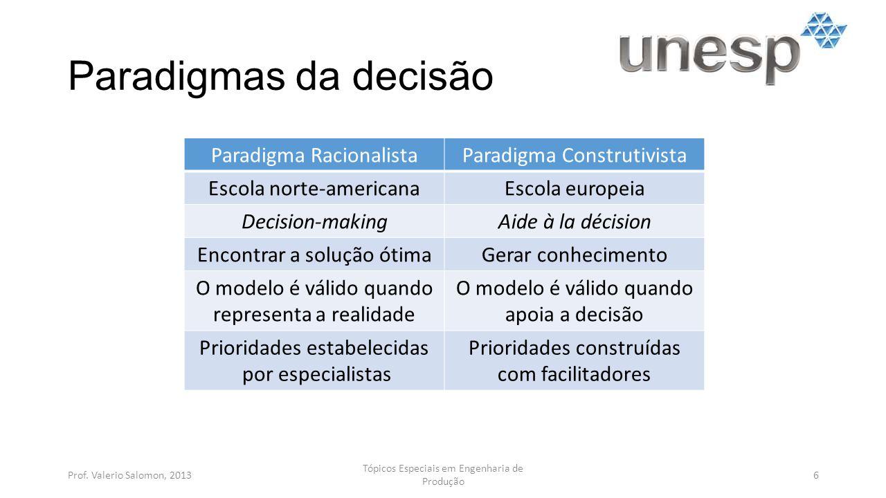Paradigmas da decisão Paradigma Racionalista Paradigma Construtivista