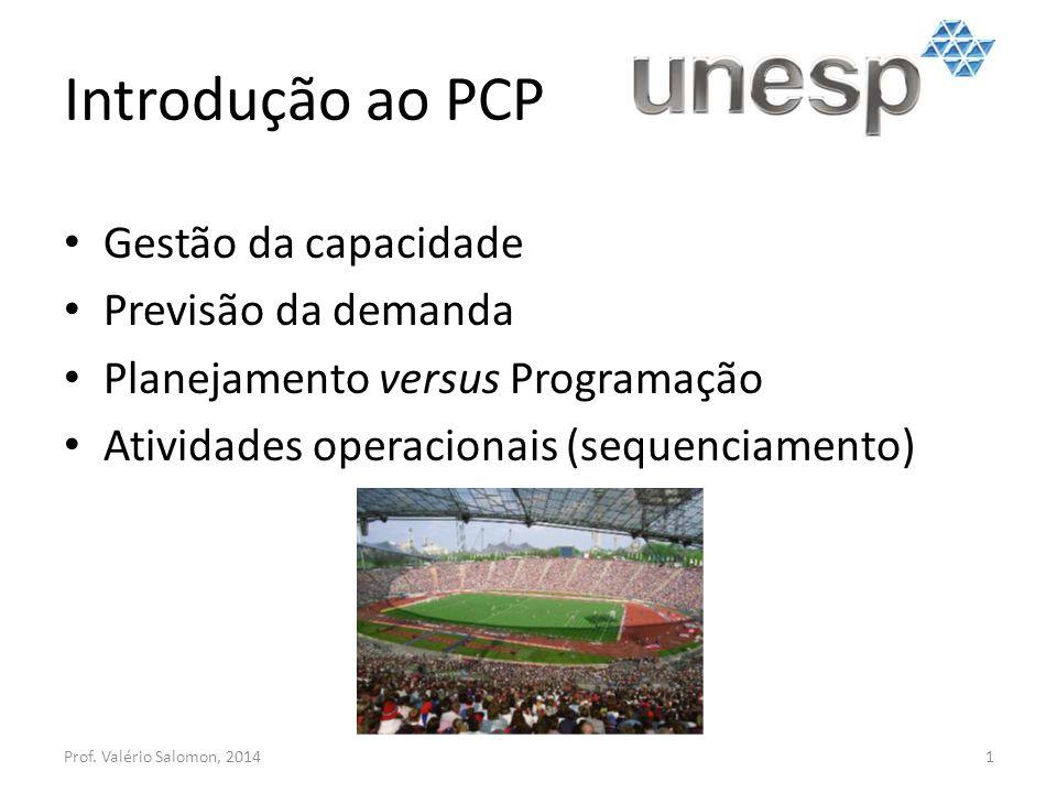 Introdução ao PCP Gestão da capacidade Previsão da demanda