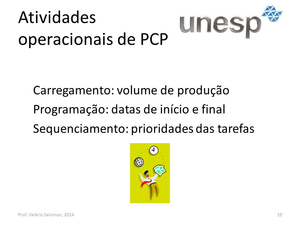 Atividades operacionais de PCP