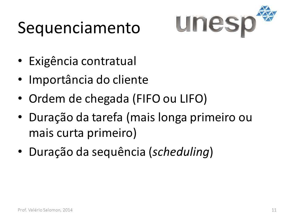 Sequenciamento Exigência contratual Importância do cliente