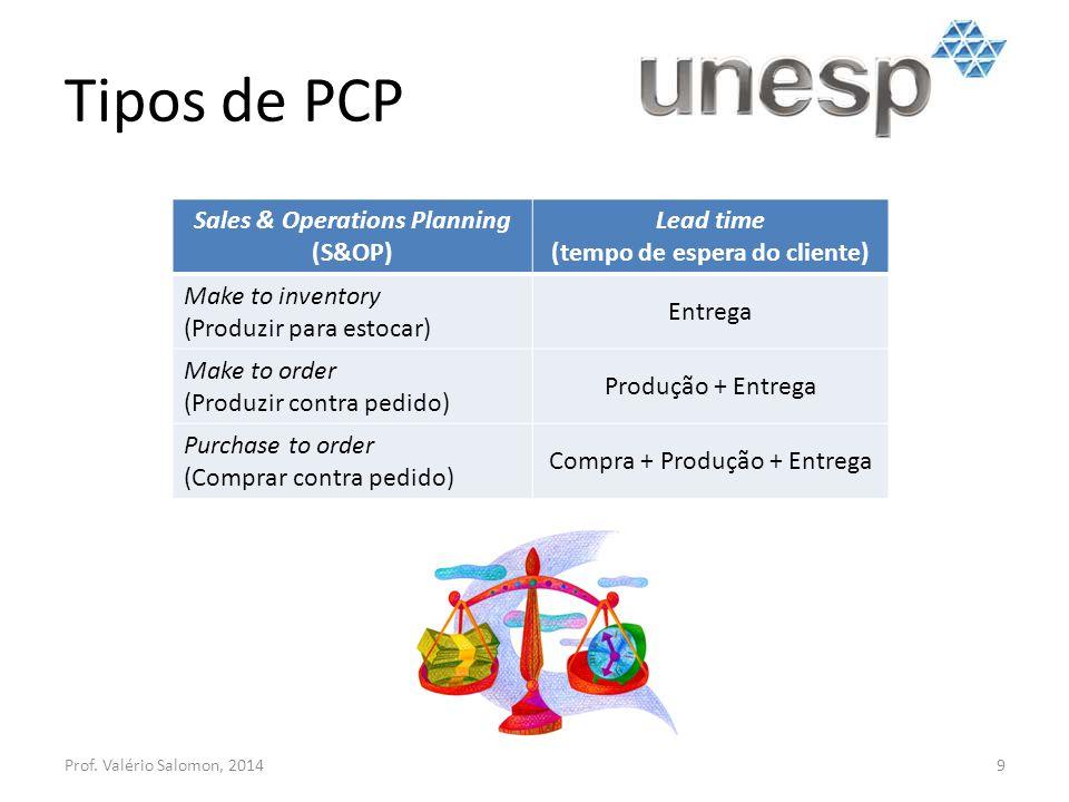 Tipos de PCP Sales & Operations Planning (S&OP)