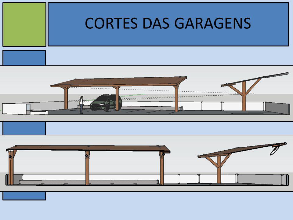 CORTES DAS GARAGENS v