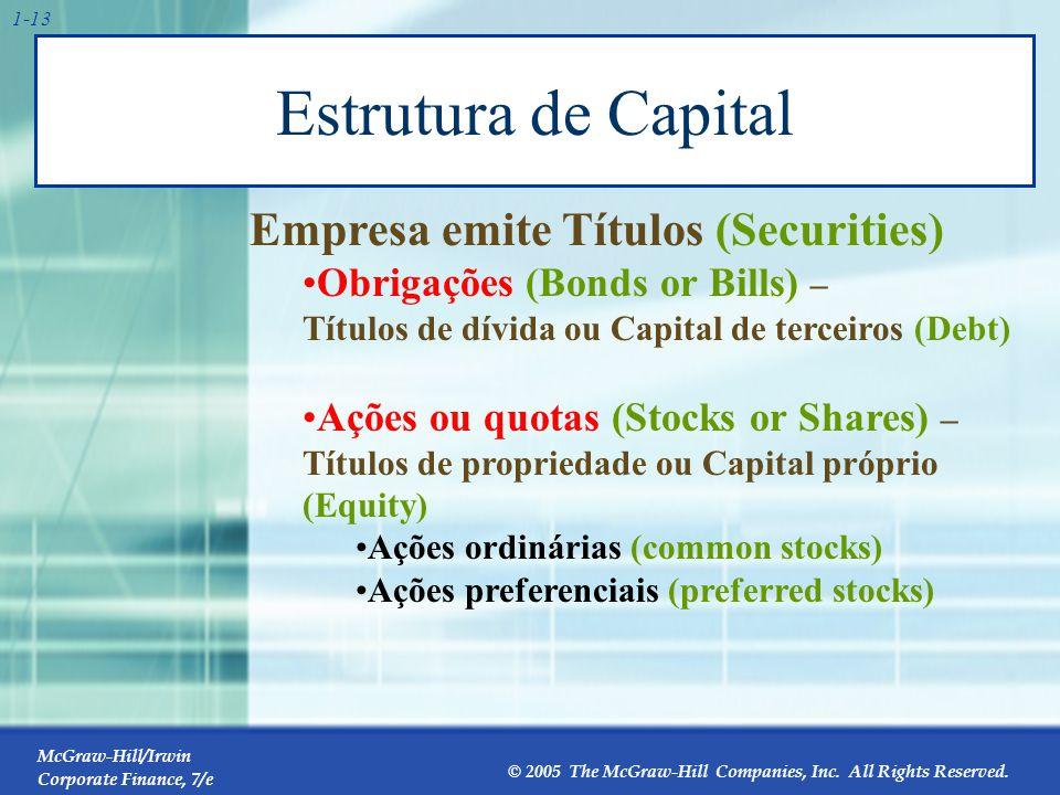 Estrutura de Capital Quem compra
