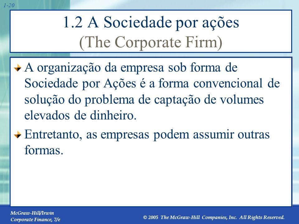 Formas de Organização de Negócios